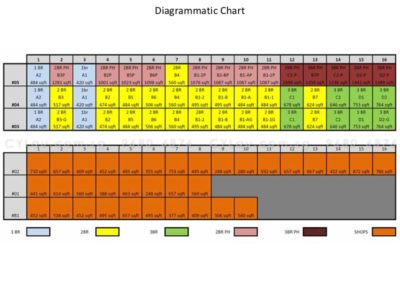 spazio kovan diagrammtic chart