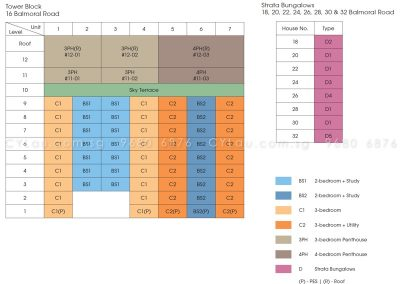 goodwood grand diagrammatic chart