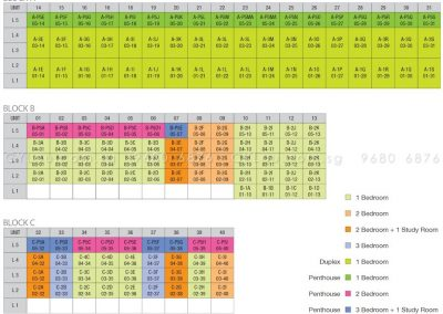 guillemard suites diagrammatic chart
