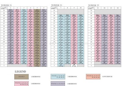 rivertrees residences diagrammatic chart 1