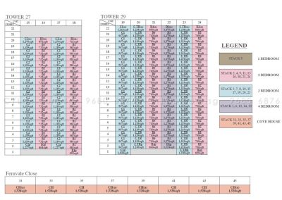 rivertrees residences diagrammatic chart 2