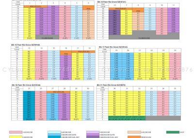 coco palms diagrammatic chart 1