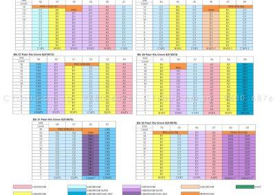 coco palms diagrammatic chart 2
