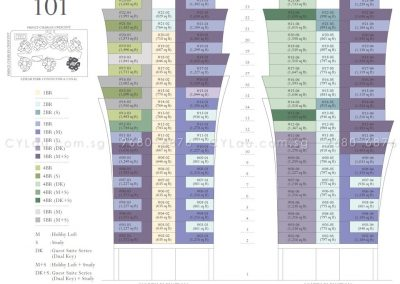 the crest diagrammatic chart tower 101