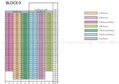 highline-residences-diagrammatic-chart-2