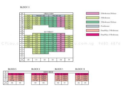 highline-residences-diagrammatic-chart-3