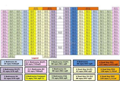 tre-residences-diagrammatic-chart