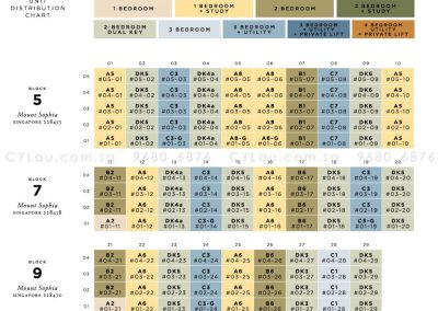 sophia-hills-diagrammatic-chart-1