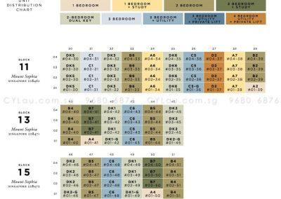 sophia-hills-diagrammatic-chart-2