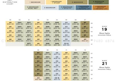sophia-hills-diagrammatic-chart-4