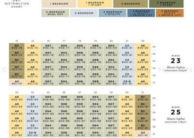 sophia-hills-diagrammatic-chart-5