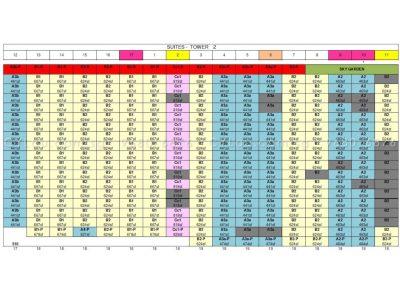 sims-urban-oasis-diagrammatic-chart-1