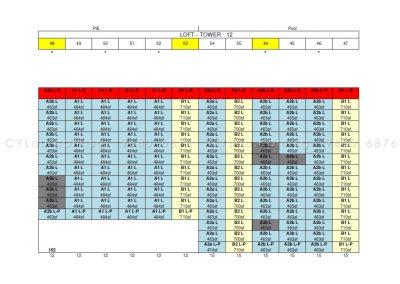 sims-urban-oasis-diagrammatic-chart-3