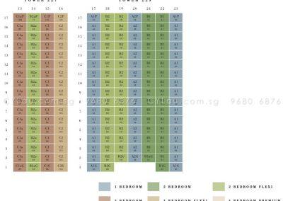 botanique-at-bartley-diagrammatic-chart-2