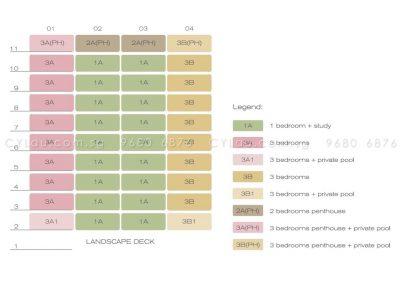 three-balmoral-diagrammatic-chart