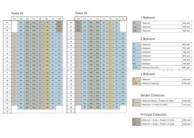 principal-garden-diagrammatic-chart-1