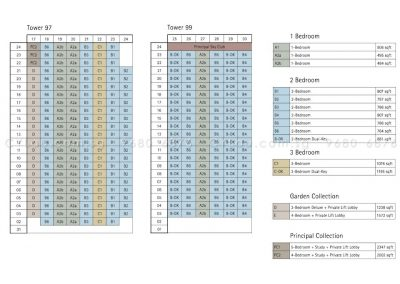 principal-garden-diagrammatic-chart-2