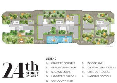 j gateway site plan level 24