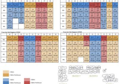jade residences diagrammatic chart