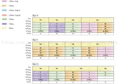 mon jervois diagrammatic chart 1