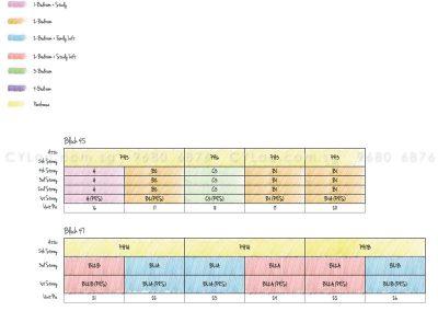 mon jervois diagrammatic chart 2