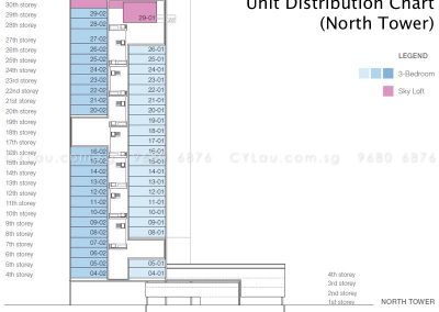 6 derbyshire diagrammatic chart 1