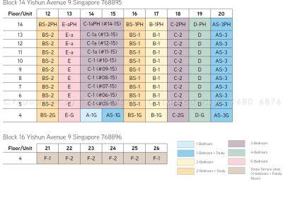 junction nine residences diagrammatic chart 2
