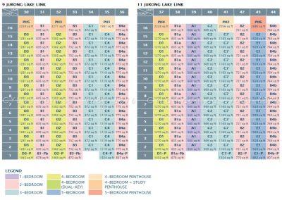 lakeville diagrammatic chart 3