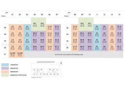singa hills diagrammatic chart