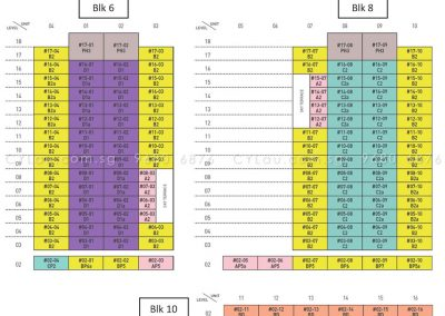 the venue residences diagrammatic chart 1