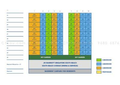 south beach diagrammatic chart 2